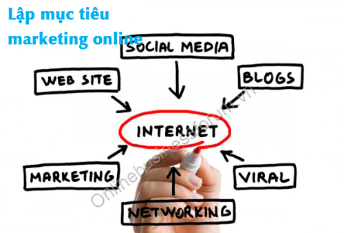 muc-tieu-marketing-online
