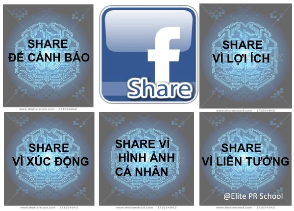 lam-the-nao-de-content-cua-ban-duoc-viral-tren-mang-xa-hoi